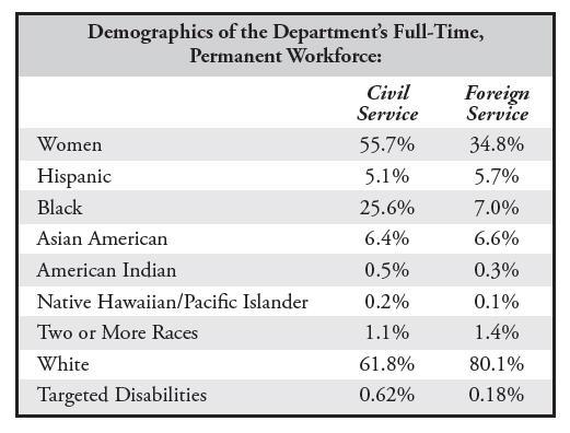 State_012013_demographics