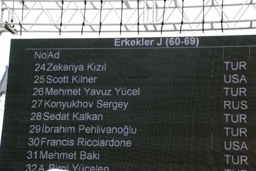 Bosphorus swim results