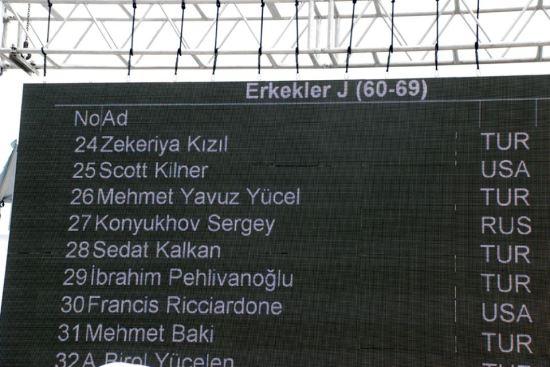 Bosphorus swim results